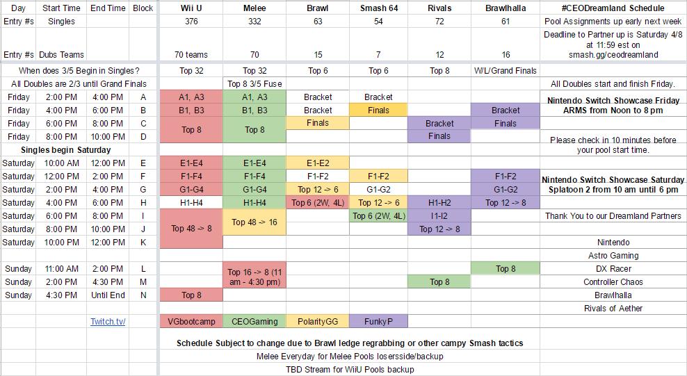 subject schedule